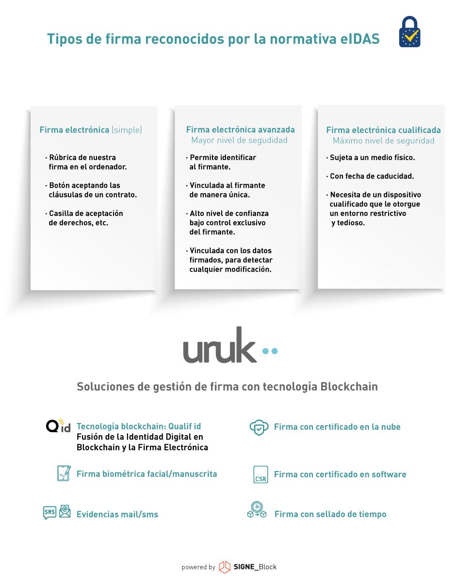 firma electronica. URUK