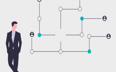 URUK: Firma electronica y lockchain